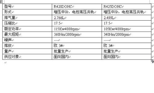 日本五十铃公司冻结了对江铃柴油机的技术支持
