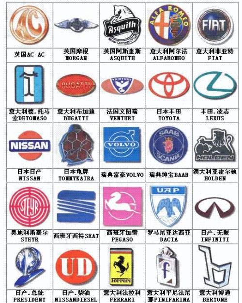 中国国产车汽车标志图片大全 卡车 橙色 中国重汽 重汽标志