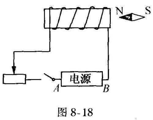 线管磁场的实验电路