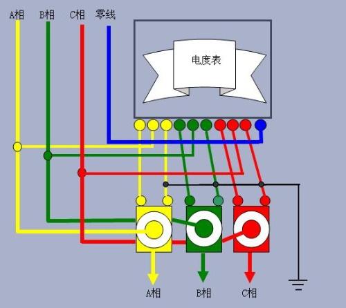 三相四线有功电表和互感器的接线图