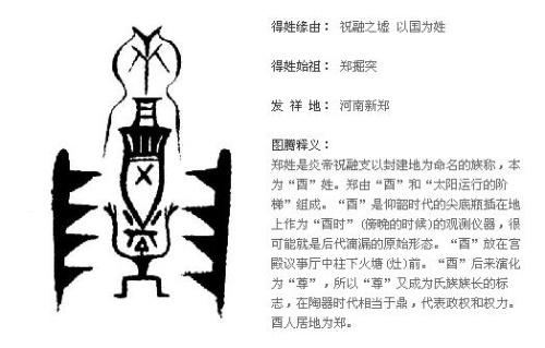 """黄文山明确:""""中国古姓图片"""